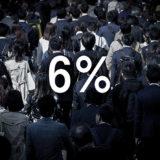 """""""6%""""の現状を学生アルバイトが打破するために。"""